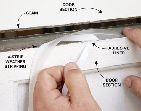 "<b>Photo 5: Apply weather stripping between door sections</b></br> Cut the weather stripping into strips the width of the door. Then fold along the crease so the ""V"" faces the outside. Insert the strip between the door sections, remove the adhesive backing and press it into place."