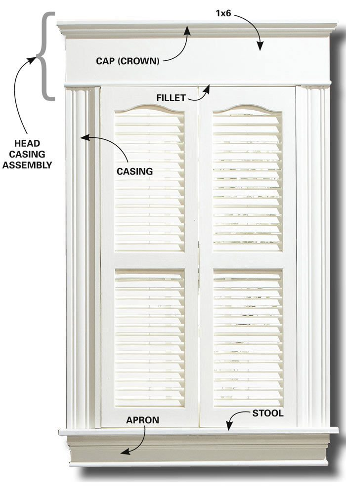 Exterior Trim Names : Simple window trim and door the family handyman