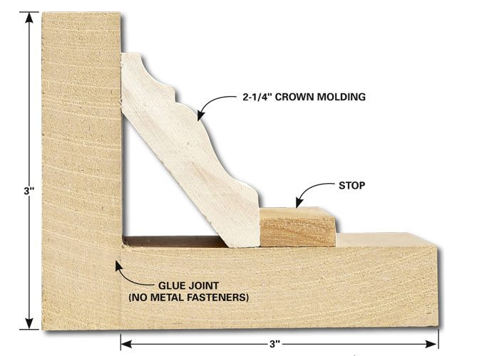 Cutting jig for crown molding