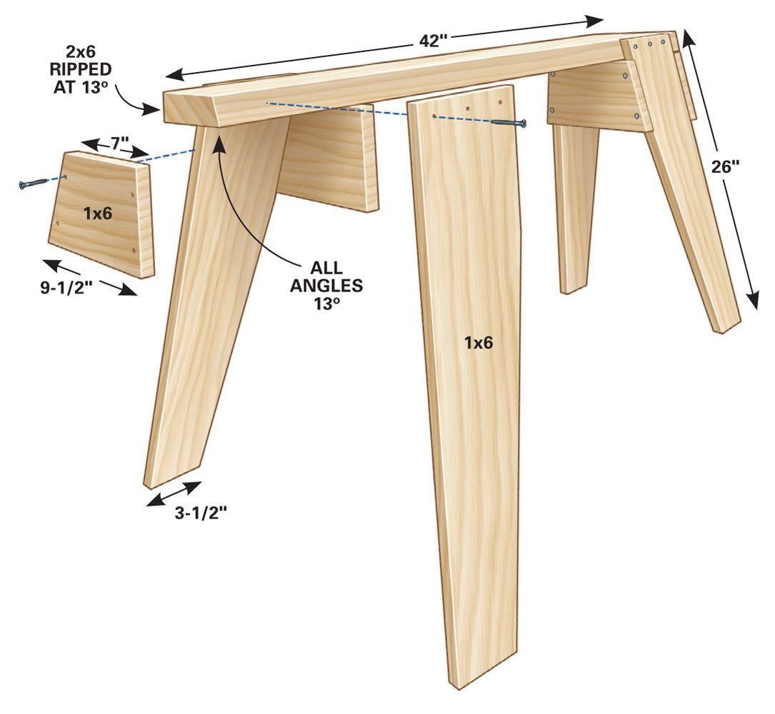 Sawhorse plans the family handyman Buy building plans