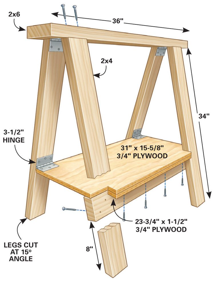 Diy Folding Sawhorse Plans
