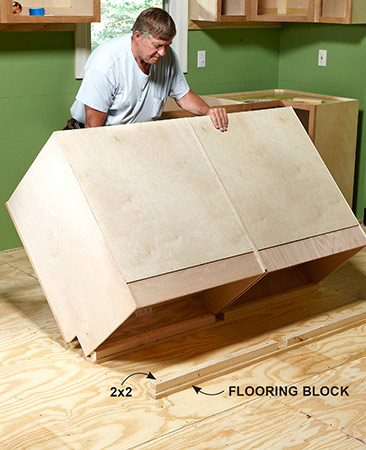 <b>Fasten islands and peninsulas down</b><br/>Cabinets that make up islands and peninsulas need to be secured to the floor. Join the island cabinets and set them in place. Trace an outline of the cabinets on the floor. Screw 2x2s to the floor 1/2 in. on the inside of the line to account for the thickness of the cabinets. Anchor the island cabinets to the 2x2s with screws. If needed, place flooring blocks under the 2x2s (see below).