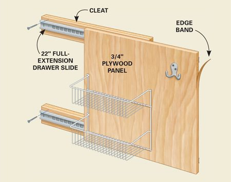 <b>Rollout storage panel exploded view</b><br/>Build the rollout storage panel from 3/4-in. plywood