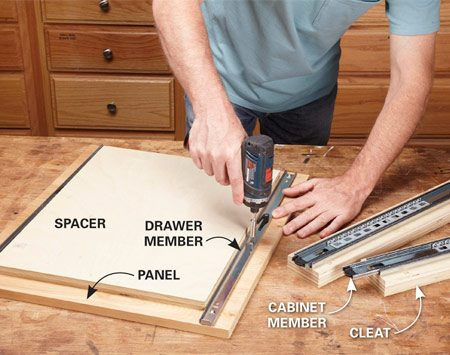 <b>Mount the slides</b><br/>They have to be absolutely parallel for smooth operation. So place a plywood spacer between the drawer members as you screw them to the panel. Screw the cabinet members to cleats.