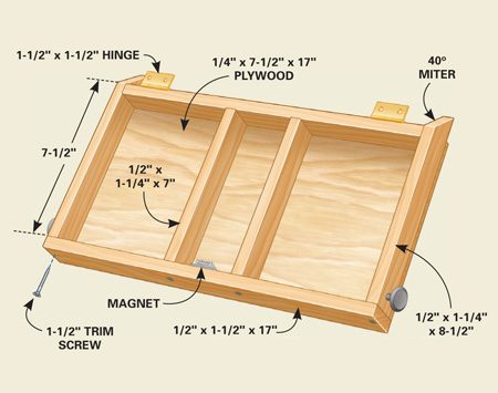<b>Flip-down paper tray exploded view</b></br> Hinges and magnets hold this tray in place under an upper cabinet.