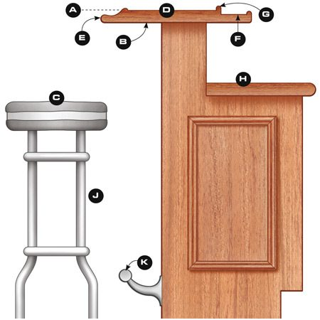 How to build a bar the family handyman for Basement bar dimensions plans