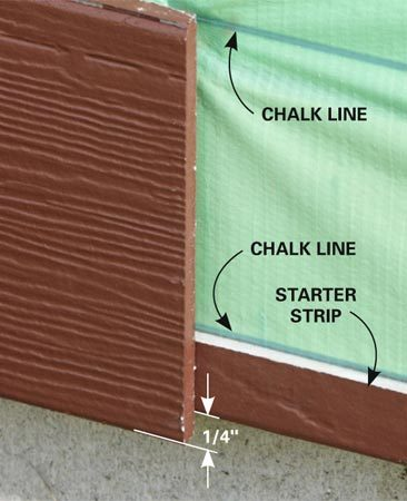 <b>Create a drip edge</b></br> Find your most beat-up pieces of siding and rip them down into 1-1/4-in. starter strips. These strips, installed at the bottom, will make your first row of siding angle out to match the rest of the rows. Snap a line 1 in. above the bottom of the wall sheathing as a guide. Install these fragile starter strips with a 15-gauge trim gun. Snap another line for the bottom row of siding, positioning it so it will hang down an additional 1/4 in. from the starter.