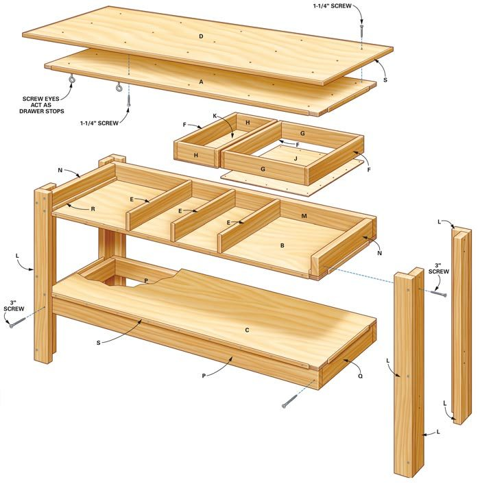 Workbench diagram showing parts