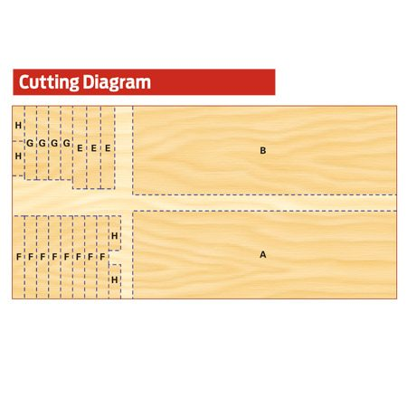 Diagram showing how to make efficiently cut parts from a sheet of plywood