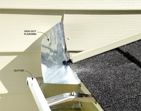 <b>Channel water runoff </b></br> Kick-out flashing prevents water from running down a roof and ending up behind the siding on an adjacent wall. It can be a pain to side around it, but you will fail your inspection if the inspector doesn't see it on your job. Leave the kick-out flashing loose and slide the first panel behind the flashing. Then nail the flashing to the wall and lap the next piece over it. You may need a small trim nail to hold the siding seam tight (a little dab of caulk over the trim nail is a good idea).