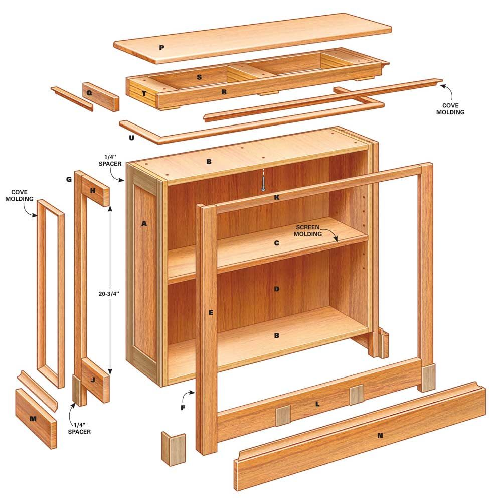 Details of <strong>how to build a bookshelf</strong>