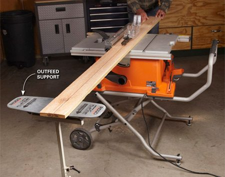 <b>Don't leave me hangin'</b><br/><p>Table  saws excel at ripping long boards, but it&rsquo;s dangerous to do it without  supporting the board as it leaves the saw.</p> <p>There  are all kinds of ways to provide support. We&rsquo;re using a Ridgid Flip Top work  support in the photo. The top surface swivels to allow the board to ride onto  the support without catching. You can buy a support like this at Home Depot.</p> <p>There are several other types of outfeed supports you can buy, or just  build your own. What&rsquo;s important is that you use a support every time you make  long rip cuts on a table saw. </p>