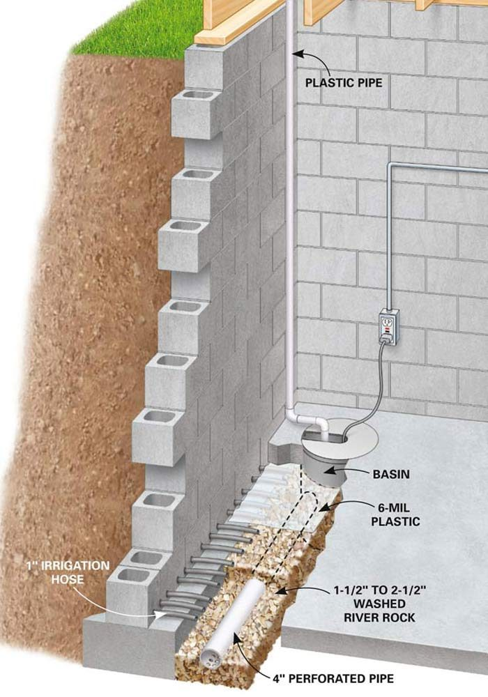 how to waterproof a basement the family handyman