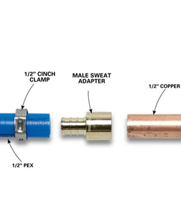 <b>Male sweat adapter</b></br> <p>If you want to connect PEX to copper by soldering on a transitional copper fitting, make sure you wait for the fitting to cool before attaching the PEX. The downside of PEX is that many of the connectors are proprietary, and it's extremely important that you use manufacturer-approved connectors.</p>  <p>Use this link for more information on connecting <a  href='http://www.familyhandyman.com/plumbing/pex-piping--everything-you-need-to-know/view-all' target='_blank'>pex to copper</a>.</p>