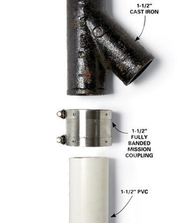 "<b>Cast iron to PVC</b></br> <p>These couplings are often referred to as ""mission couplings,"" and they work great to connect dissimilar drain lines: galvanized steel to plastic, cast iron to plastic, ABS to PVC.</p>"