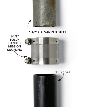 <b>Galvanized steel to ABS</b></br> <p>Make sure you use a fully banded coupling, because the couplings with just the two individual hose clamps may not be allowed in some situations.</p>