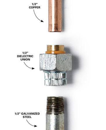 <b>Dielectric union</b></br> <p>Connecting two dissimilar metals can cause galvanic corrosion, which deteriorates metal over time. A dielectric union is a fitting designed to isolate the two metals from each other. There is some controversy as to the effectiveness of dielectric unions, but the bottom line is that if you connect a copper pipe to a galvanized one, some plumbing inspectors are going to require one. Certain municipalities consider a brass fitting a suitable dialectic union, but others do not. Your best bet is to ask your local inspector.</p>  <p>Use this link for more information on connecting <a  href='http://www.familyhandyman.com/plumbing/join-copper-and-galvanized-steel-pipe/view-all' target='_blank'>copper to galvanized</a>.</p>