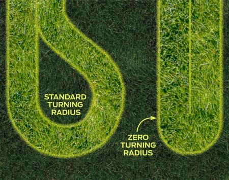 Zero turn radius riding lawn mower vs. standard turning radius mower