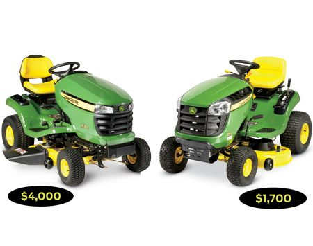 "<b>What you get for your money</b></br> <p>Two mowers that look alike can have  very different price tags. The model on the left,   for example, costs $2,300 more than the  one on the right. So what do you get when   you spend more on a tractor? Count on a  larger cutting deck with ""gauge wheels""   that reduce ""scalping"" when the tractor  hits a low spot. And the loaded models have   a power deck lift (as opposed to a  manual lever lift). Most high-end models come   with power steering, and some even  include a tilt-wheel feature for added comfort.</p> <p>The hydrostatic transmissions on some  expensive models are ""input sensitive."" So   you get much better pedal control and  fewer ""jerky movements"" when operating at   very low speeds around garden edges and  trees.</p> <p>Many high-end models are equipped with  more powerful V-twin engines that produce   more torque at lower rpm and reduce vibration  and noise. These models usually have larger gas  tanks, so you refill less often. And they have more comfortable seats. </p>"