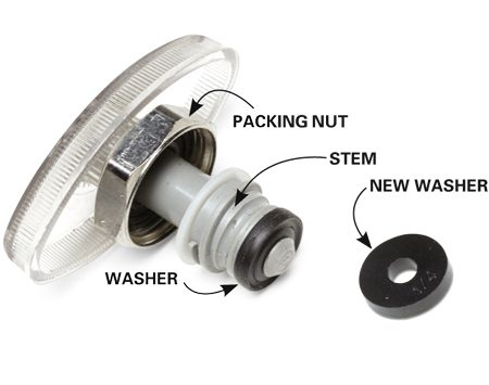 <b>Shutoff valve parts</b></br> Shutoff valve handle assembly. The washer is the part you'll replace. Replacement washers are available at hardware and plumbing supply stores.