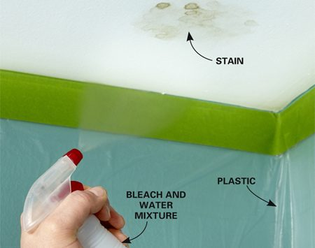<b>Spray stains away</b></br> <p>Spray water stains with bleach and water solution (10 percent bleach), and wait a day or two. If it doesn't disappear, then call a drywall finisher.</p>