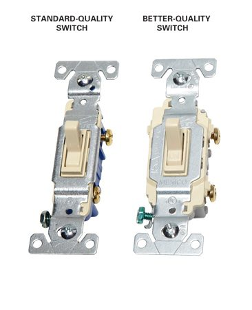 <b>Switch quality comparison</b><br/>Higher quality switches have better components.