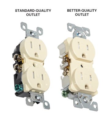 <b>Outlet quality comparison</b><br/>Higher quality outlets are more durable and operate more smoothly.