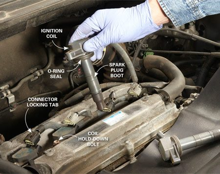 <b>Photo 2: Pull the coil</b></br> Twist the ignition coil about a quarter turn to break the O-ring seal loose. Then lift it straight up and out.