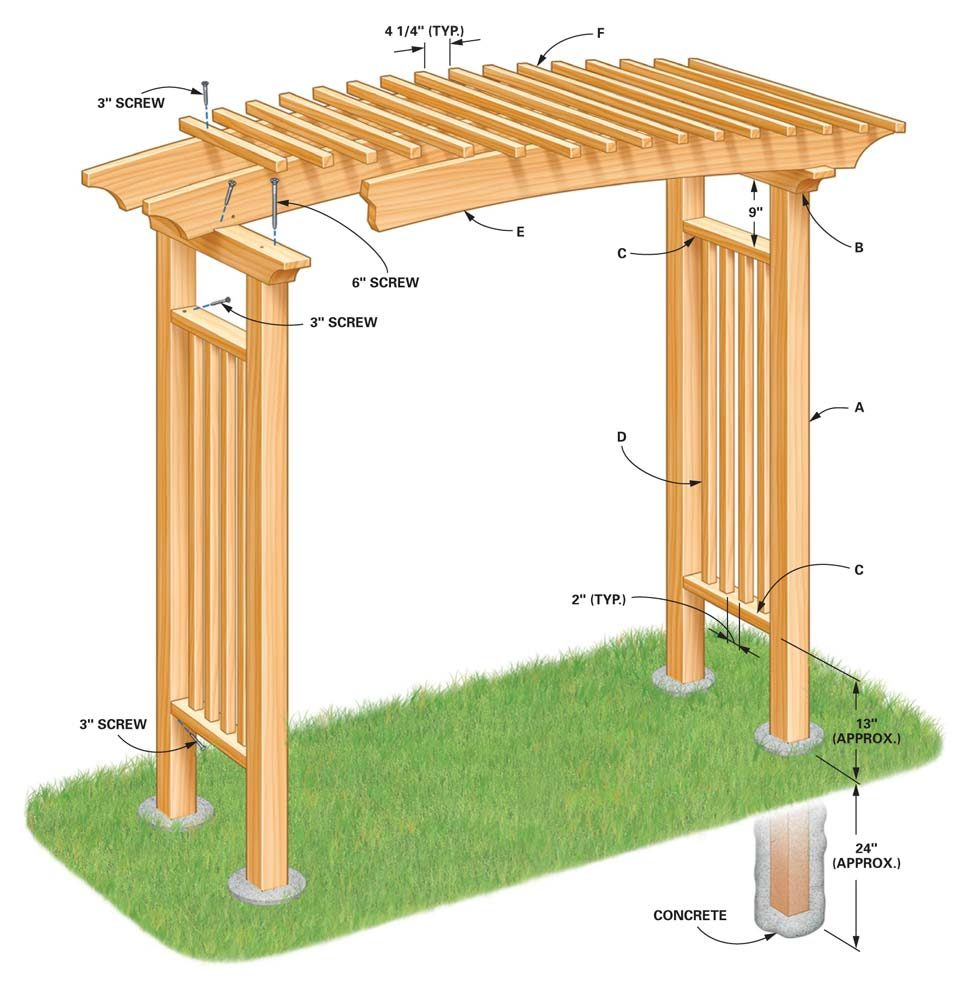How to build a garden arbor the family handyman for Plans for arbors