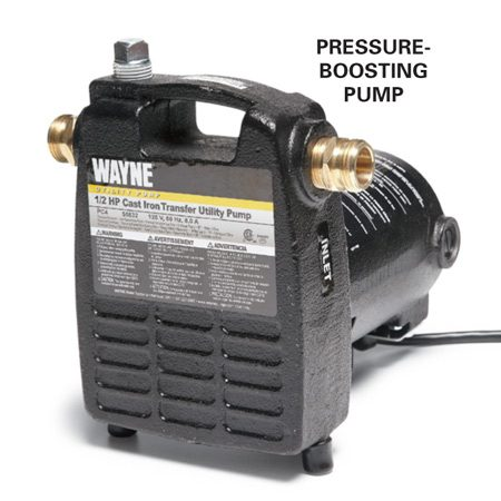Photo of auxiliary pump to boost house-fed water-hose pressure.