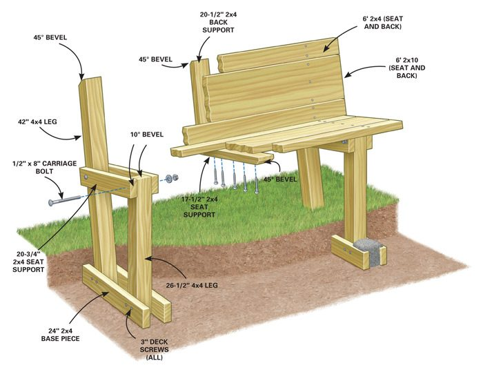 Cutaway diagram of bench.