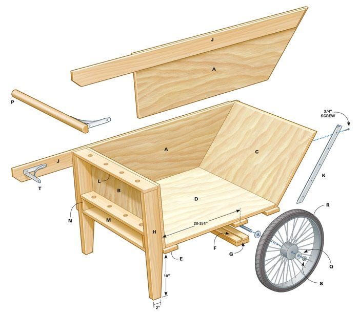 Cutting diagram; sheet of plywood with cutting lines for garden cart components.