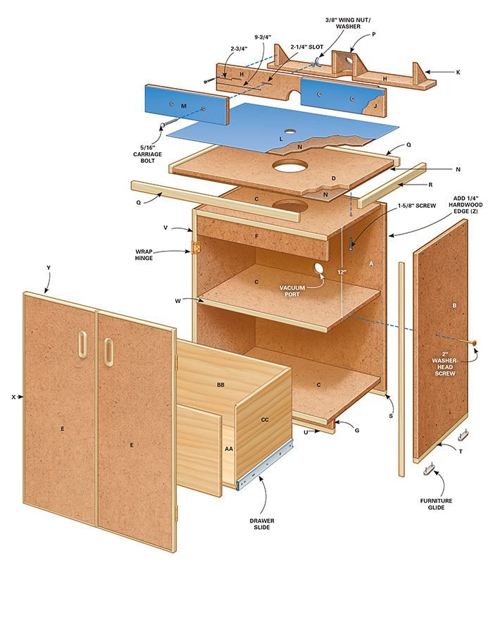 Use this exploded view to help you construct the<br />router table.
