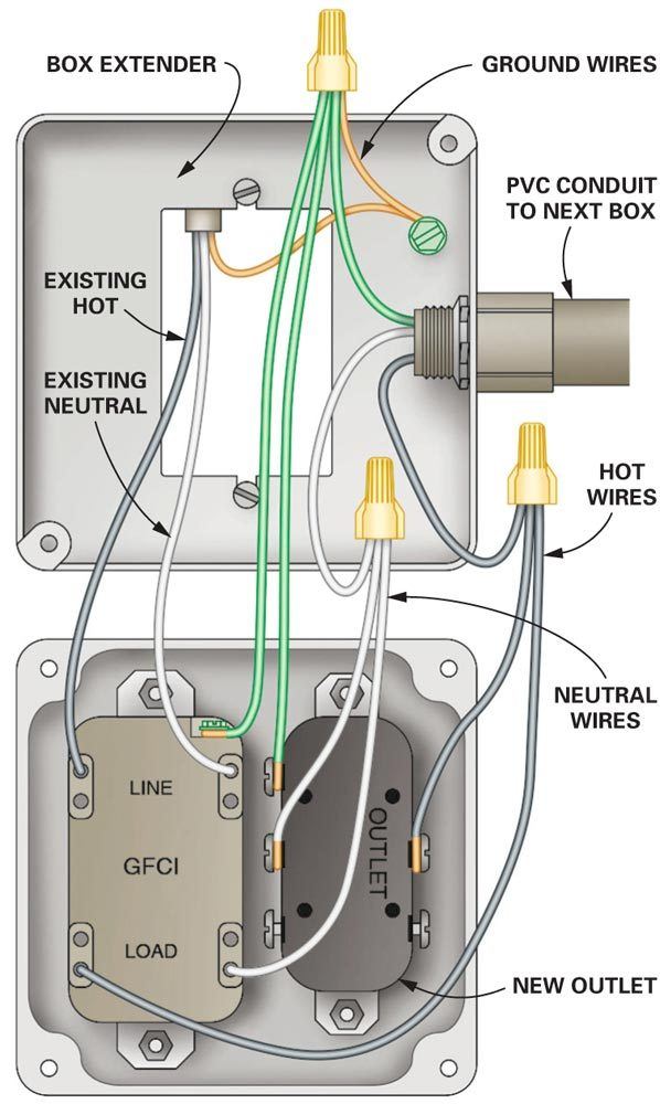 <p>Use this wiring diagram to get power<br/> from the existing box.</p>