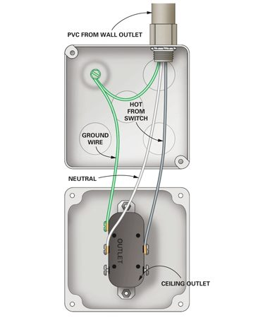 Use this diagram to wire a ceiling outlet.