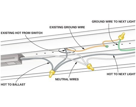 Use this diagram to wire a ceiling fixture.
