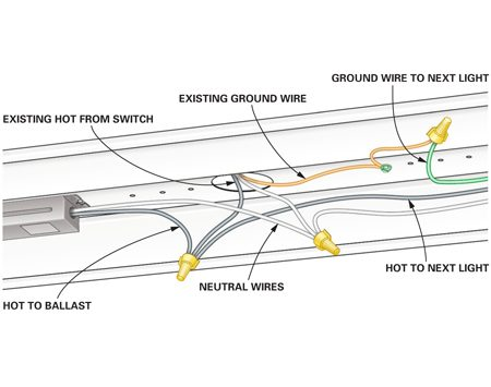ceiling light fixture wiring diagram wiring diagrams and schematics light fixture wiring problems electrical
