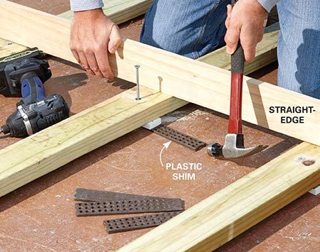 <b>Photo 3: Screw down and flatten the sleepers</b></br> <p>Check for flatness with a straightedge. Raise low spots with shims. At high spots, skip the spacer; stack up shims instead.</p>