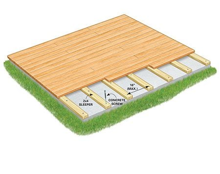 Basic deck - How To Build A Deck Over A Concrete Patio The Family Handyman