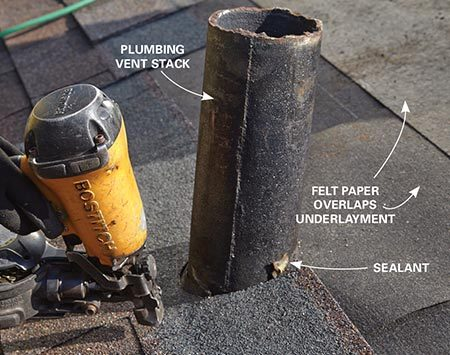 <b>Photo 12: Make plumbing vents leakproof</b></br> <p>Install a layer of underlayment around vent pipes and caulk with roof sealant before shingling. Run shingles halfway past vents before installing vent flashing.</p>