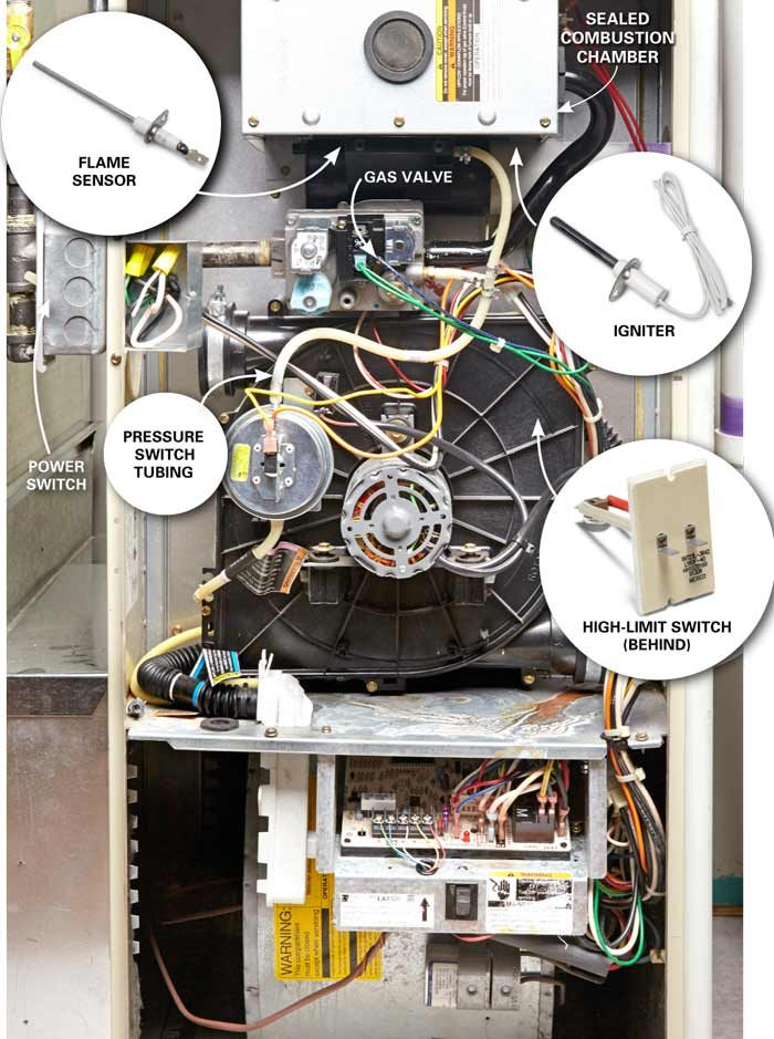 DIY-friendly furnace repairs.
