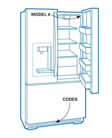 <b>Find the model number and the fault code sheet on a refrigerator</b></br> <p>Here are the typical locations on refrigerators. The following diagrams show where to look on different appliances. (You may need to remove a cover panel to find them.)</p>