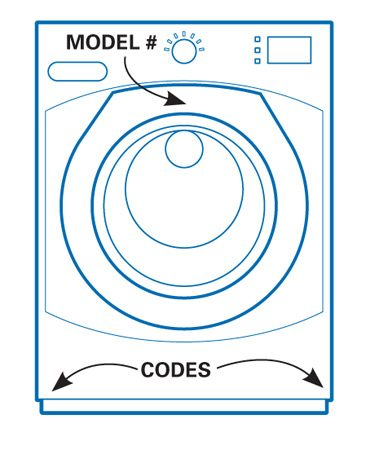 <b>Front-loading dryer locations</b></br> <p>Look around the bottom for codes for a front-loading dryer.</p>