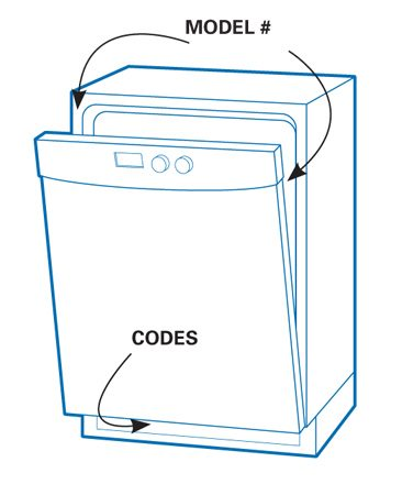 <b>Dishwasher locations</b></br> <p>Fault codes for dishwashers may be behind the bottom panel.</p>