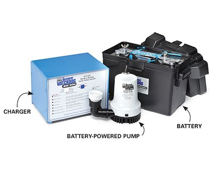 <b>Battery system components</b></br> <p>A battery-powered sump pump backup consists of a battery, a battery-powered pump, a charger and additional piping.</p>