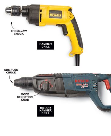 """<b>Hammer drills and rotary hammers</b></br> <p>Hammer drills and rotary hammers are both excellent for drilling masonry. Rotary hammers are more powerful, though, and have a """"hammer-only"""" mode with no rotation. They usually have an SDS chuck, which is better for hammering.</p>"""