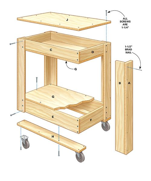 Rolling Tool Box Cart Plans The Family Handyman