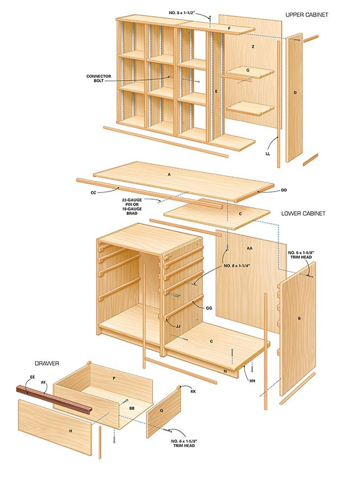 Ultimate Tool Storage Cabinets The Family Handyman