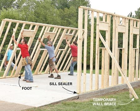 <b>Photo 5: Stand the walls</b></br> <p>Set the walls on foam sill sealer to fill small gaps under the bottom plate. Have someone keep a foot on the bottom plate so it doesn't slide as the wall is lifted. Temporarily brace the first wall upright onto sturdy stakes driven into the ground. Then raise and brace the opposite walls and then the two end walls, nailing the corners together as you go. Add the top plates last.</p>