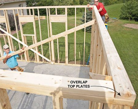 Framing a garage the family handyman for Rough cost to build a house
